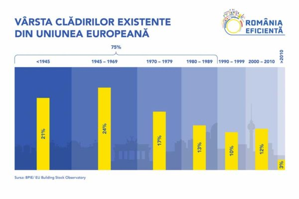infografic-iulie-02-2020-romania-eficienta'