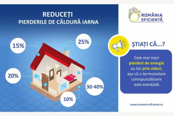 infografic-iulie-2020-romania-eficienta'